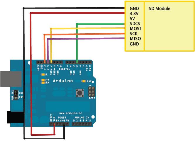 SDcard module arduino schema