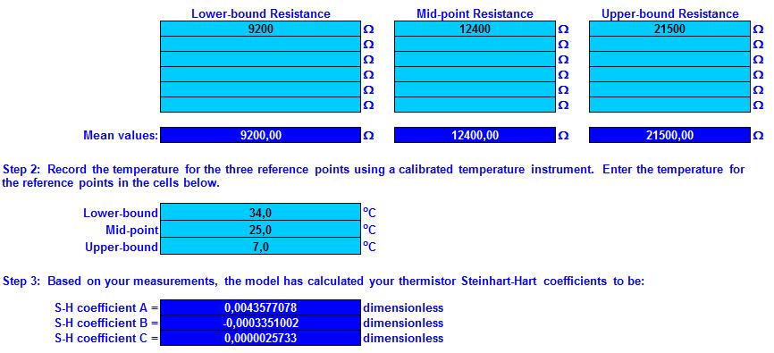 steinhart-Hart_excel_voorbeeld