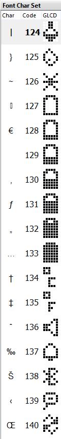 6x8 font symbolen LCD uitgebreid