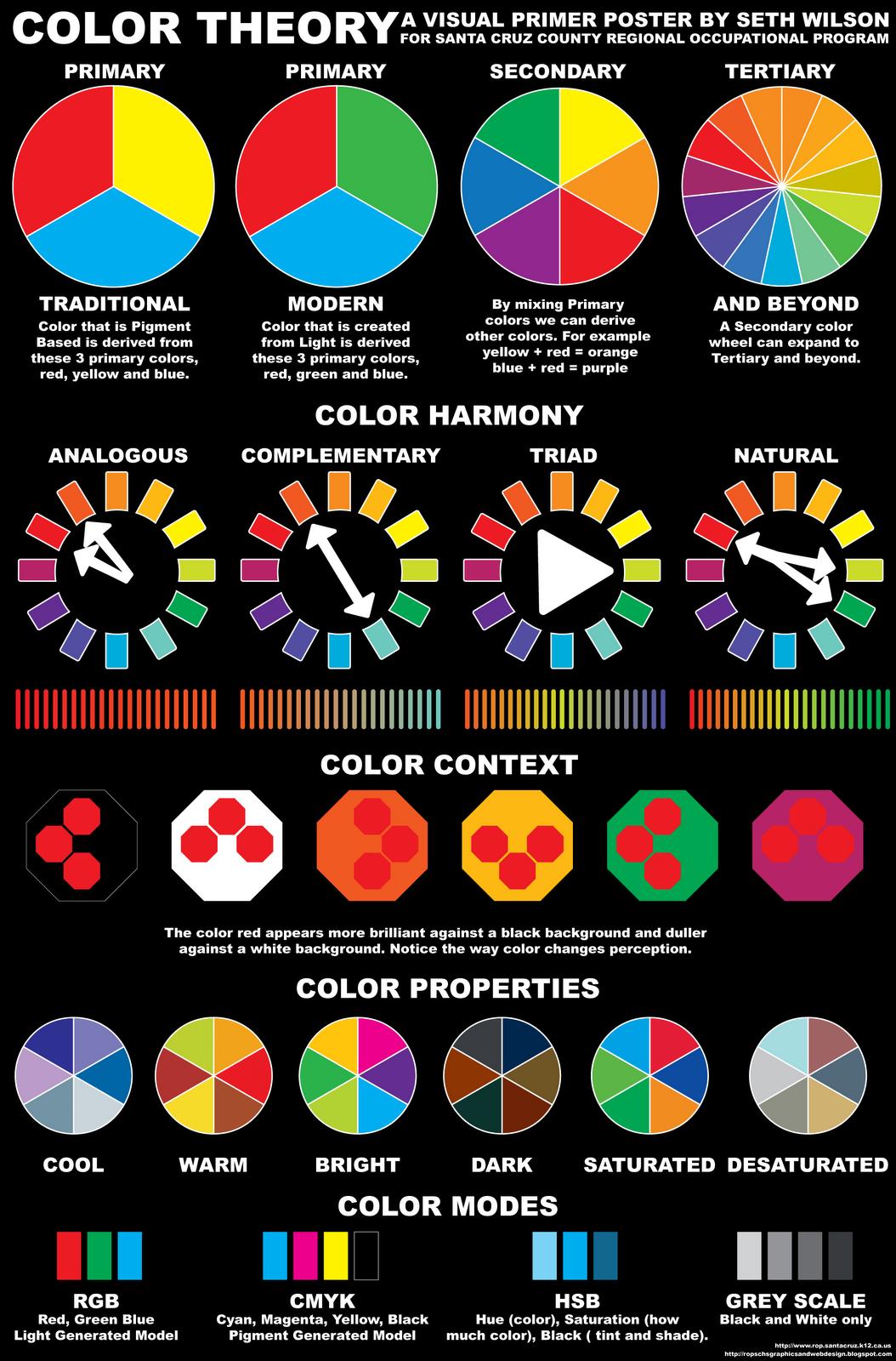 Kleuren theorie 02