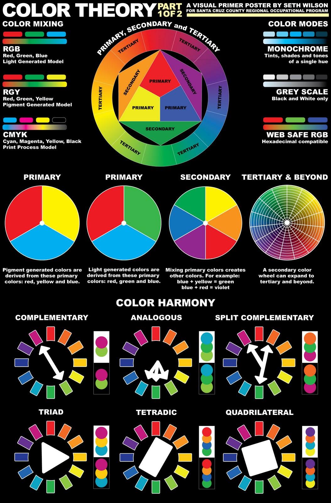 Kleuren theorie 03