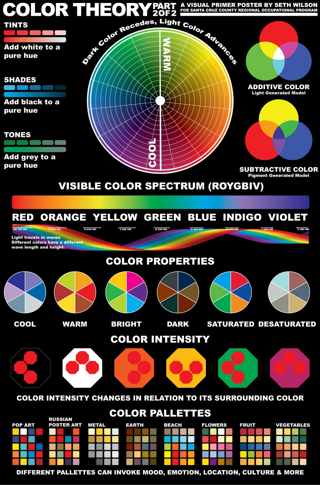 Kleuren theorie 04