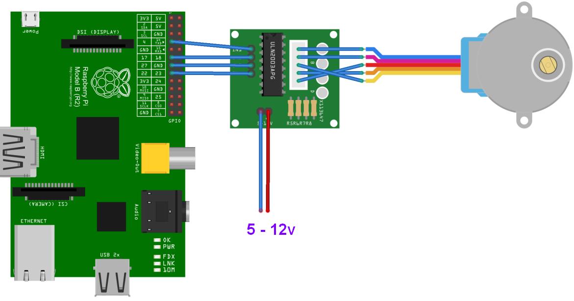 28BYJ-48 via de ULN2003A op Raspberry Pi schema