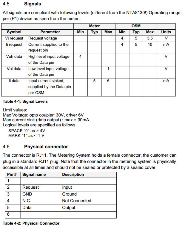 DSMR 2.2 p1 signalen