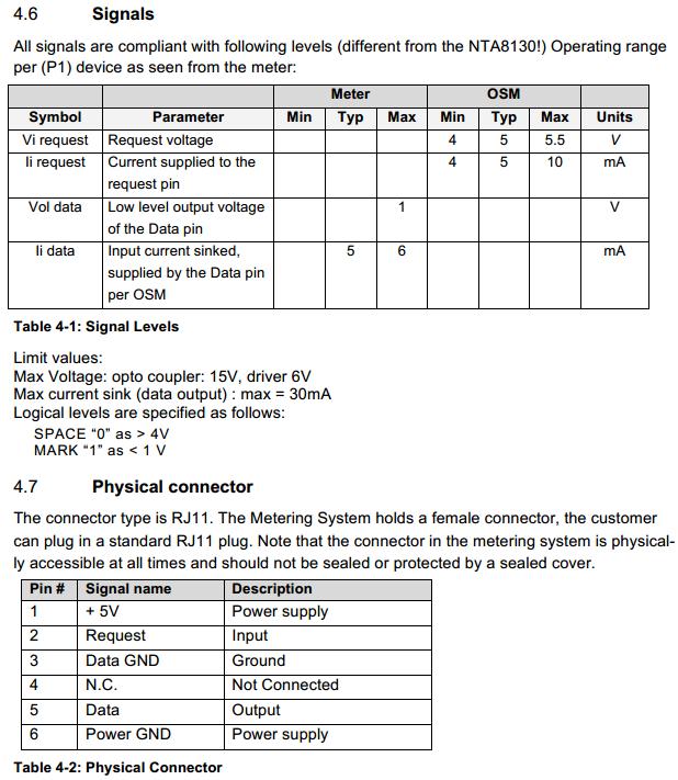 DSMR 4.0 p1 signalen