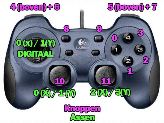 Logitech Rumblepad 2 pygame