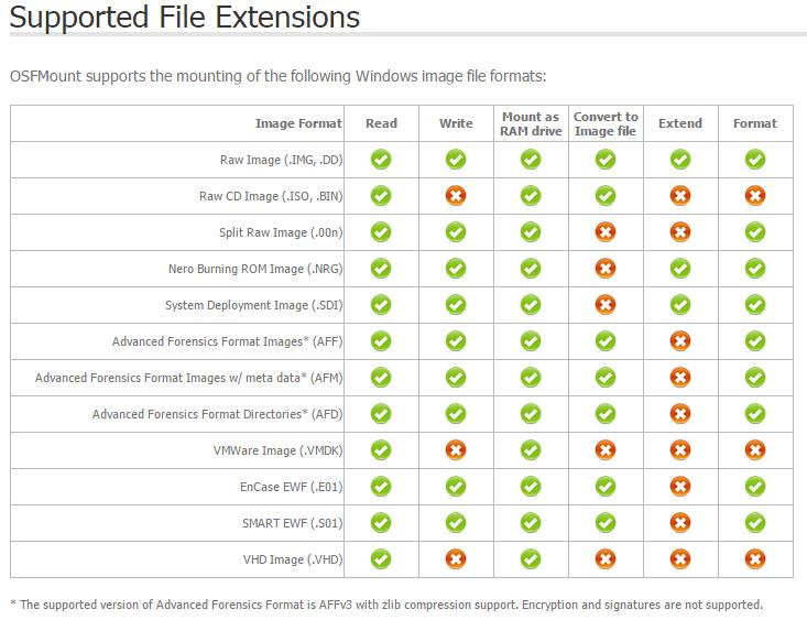 OSFMount v1.5.x bestands formaten