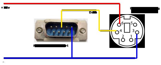 schema_fluordisplay_T325A-rs232