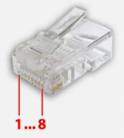 utp_rj45_connector_pinout
