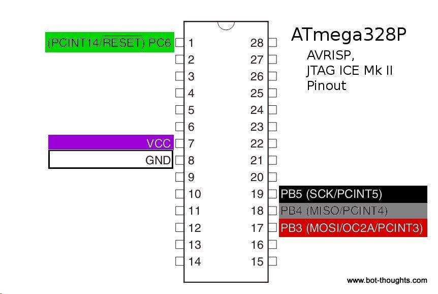 ATmega328P AVRISP JTAGICEII