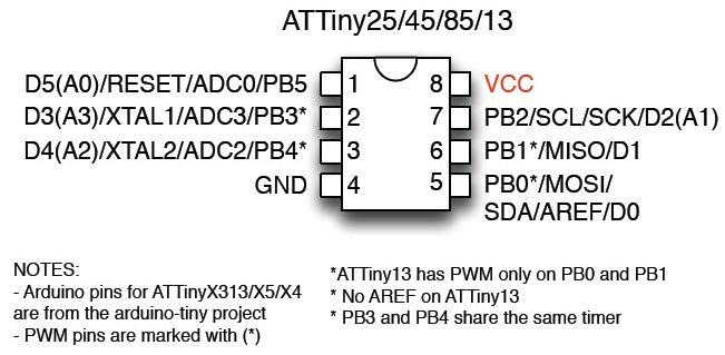 ATtiny13-25-45-85 pinout