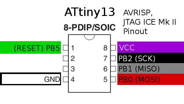 ATtiny13 AVRISP JTAGICEII