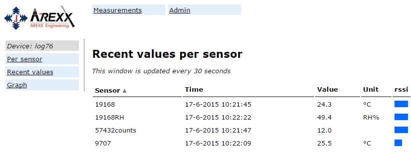 arexx BS-1000 sensor scherm