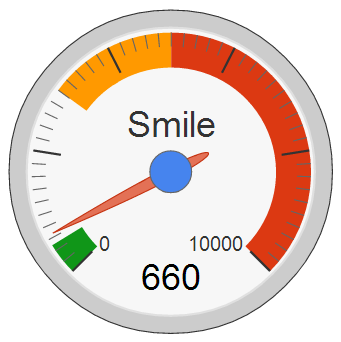 plugwise smile gauge