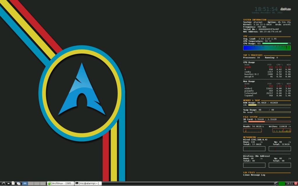 Archlinux screen
