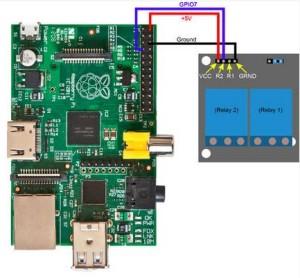 relais module raspberry pi GPIO