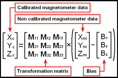 Magnetometer kalibratie 02