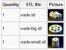 Prusa i2 Mendel onderdelen lijst extruder