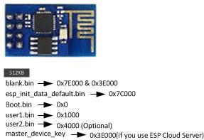 ESP8266 ESP-01 v1 firmware adressen