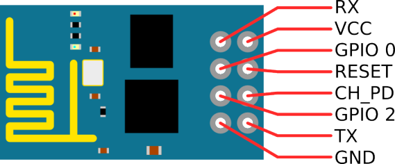 WiFi module ESP8266 (ESP-01) pinout
