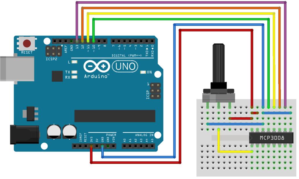 Arduino met MCP3008 met potmeter schema
