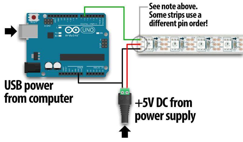 NeoPixel aansluiten op arduino adafruit