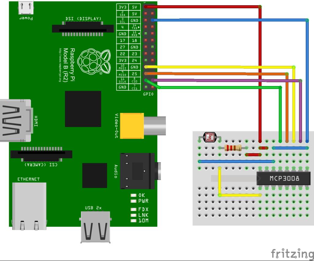 Raspberry Pi met MCP3008 en LDR schema