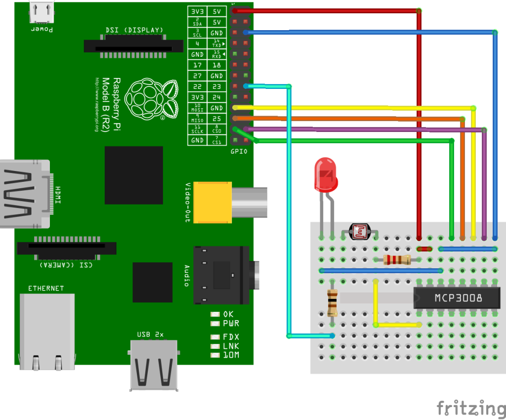 Raspberry Pi met MCP3008 en LDR+LED schema