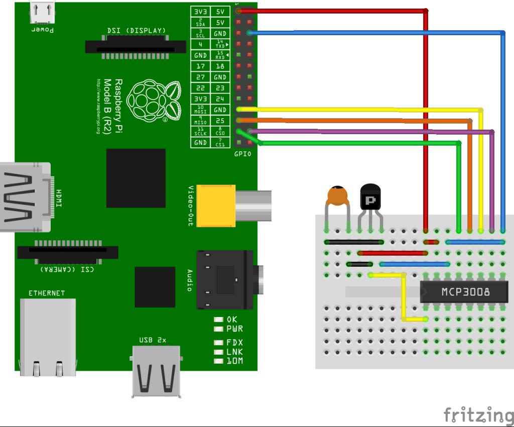 Raspberry-Pi-met-MCP3008-en-TMP36-schema