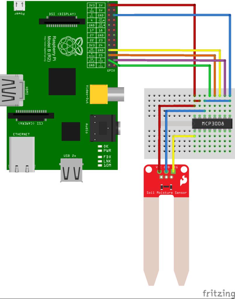 Raspberry Pi met MCP3008 en grondvochtigheid sensor schema