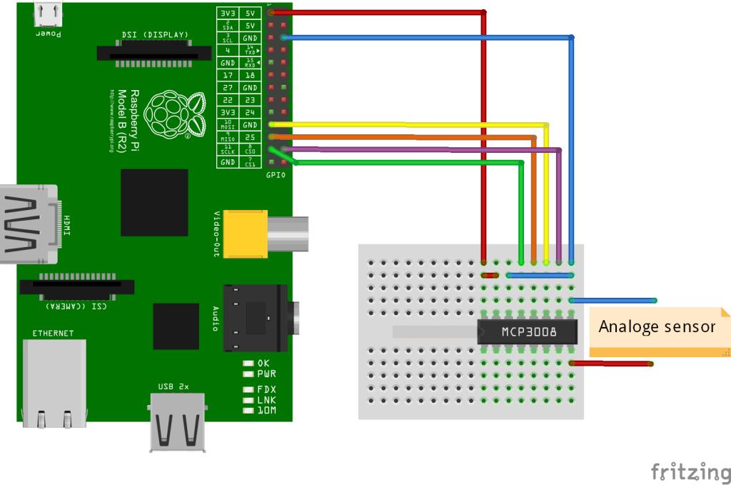 Raspberry-Pi-met-MCP3008-schema
