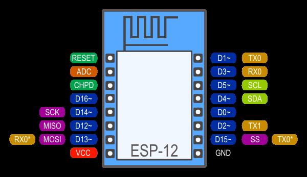 esp8266 esp-12 module pinout