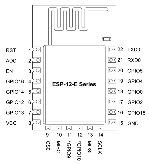 esp8266 esp-12e esp-12f module pinout