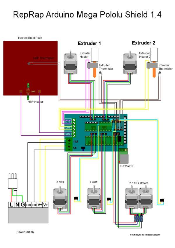 Prusa i3 Mega elektronica