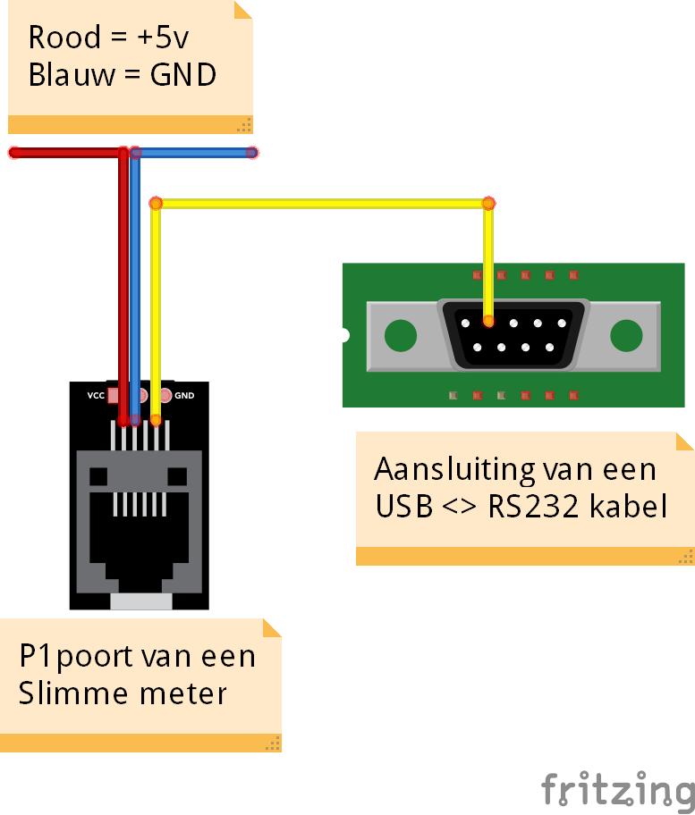 p1 uitlezen usb rs232 kabel