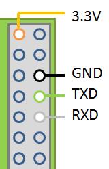Raspberry en Arduino seriele communicatie rpi pinout