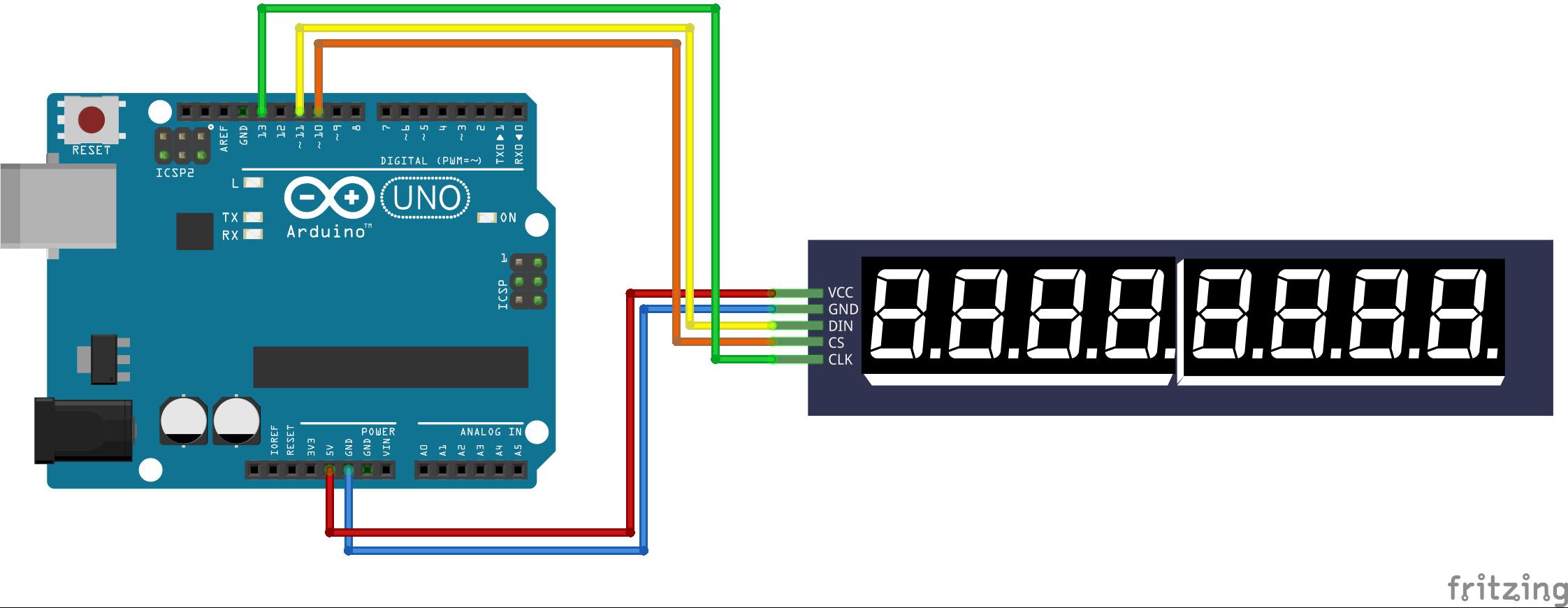 Display module 8x7 segmenten module SPI (MAX7219) arduino schema