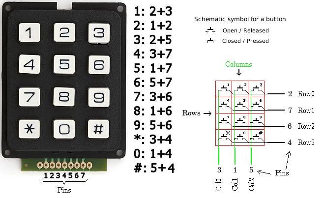 Keypad 4x3 hard pinout