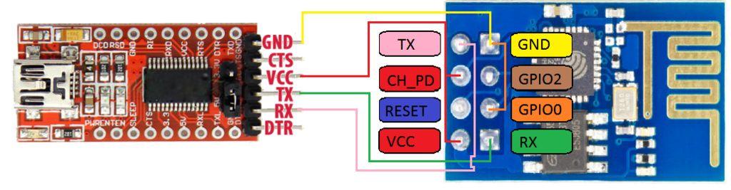TTL verbinden met ESP8266