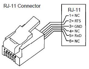 p1 rj11 rj12 connector pinout