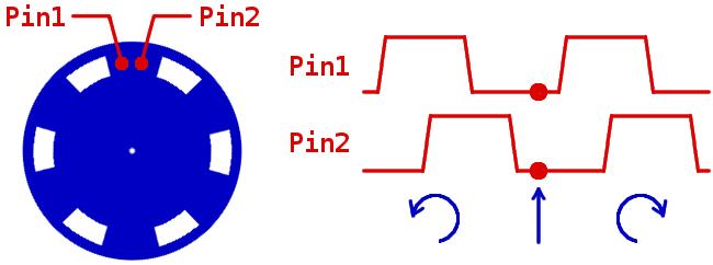 Encoder uitleg schema 01