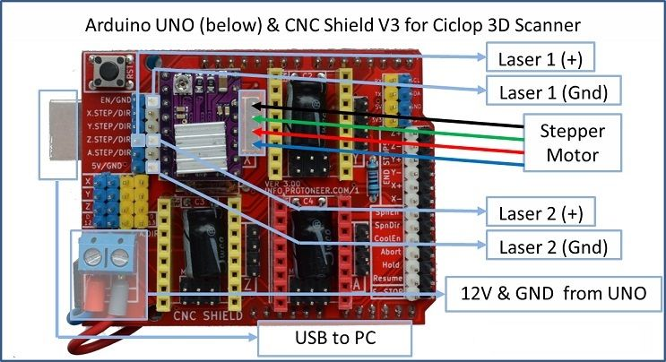 Ciclop Arduino Uno en CNC shield pinout