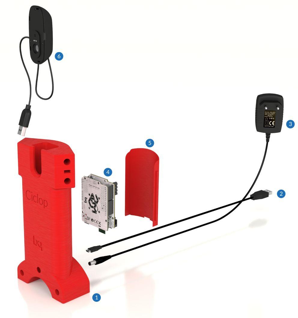 Ciclop camera unit