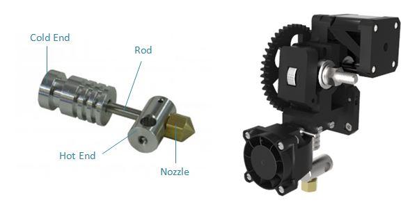 Prusa i3 Rework Extruder assembly 05