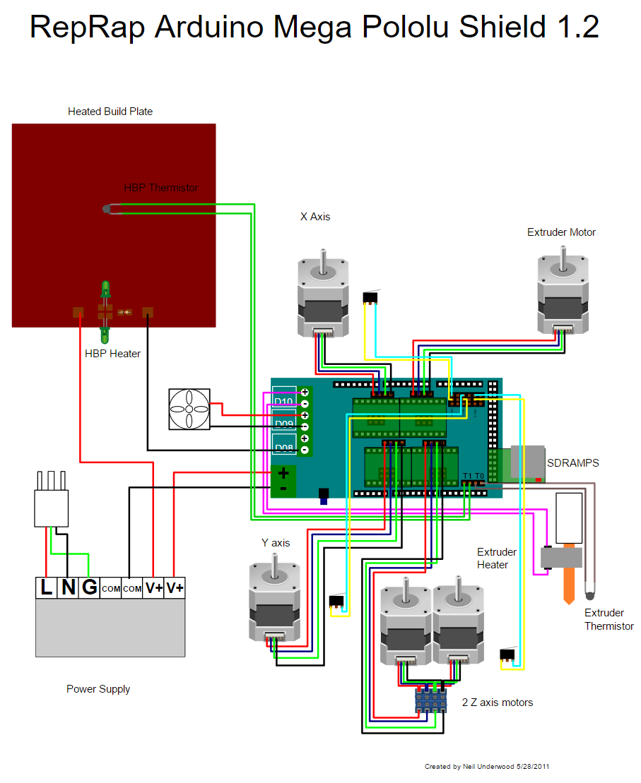 Ramps 1 4 Fan Wiring Diagram Trusted Assemblyrampswiringjpg 800pxmark2assemblyrampswiringjpg Arduino Mega Shield Firmware And Pin Assignments
