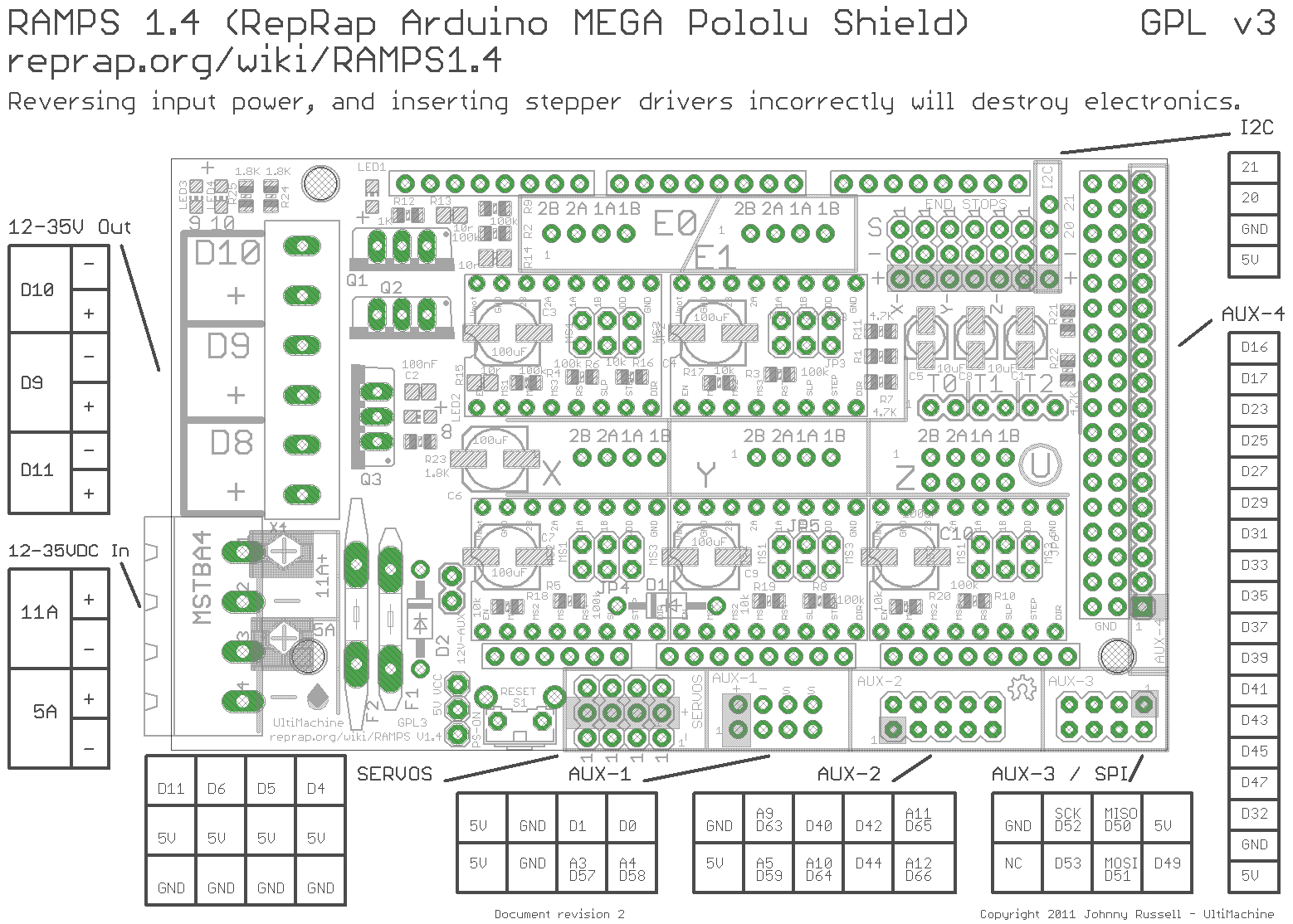 Arduino MEGA Shield - RAMPS on