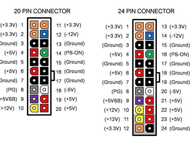 Pinout  Atx Power Connectors