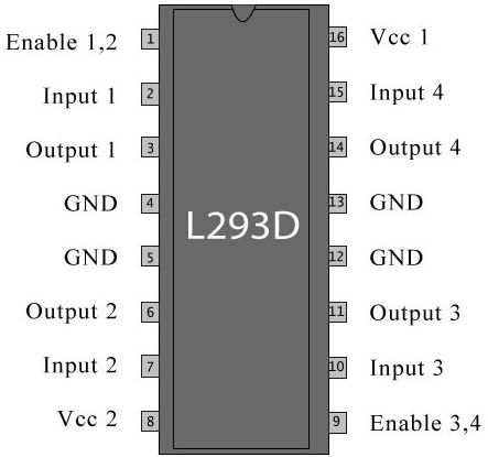 Awesome Ic L293D Dual H Bridge Motor Driver Wiring Database Pengheclesi4X4Andersnl