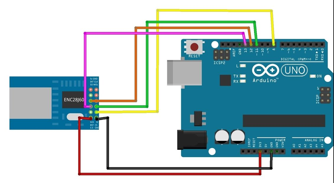 Arduino nano shield ethernet enc j